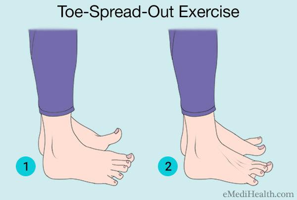 exercice de propagation des orteils