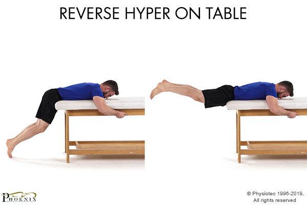 reverse hyper