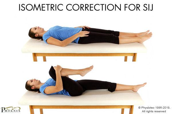 isometric correction
