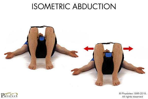 isometric abduction