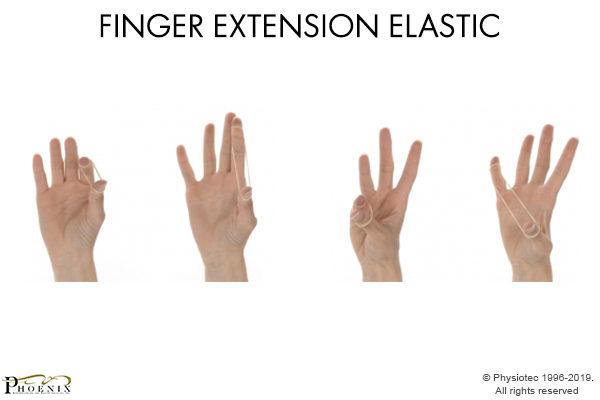 Finger Extension Elastic