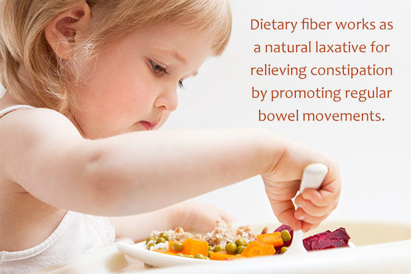 dietary modifications to relieve constipation in children