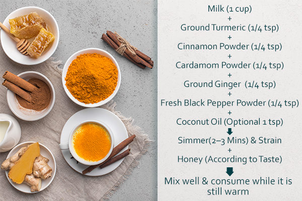 warm turmeric cinnamon milk  recipe