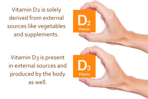 types of vitamin D