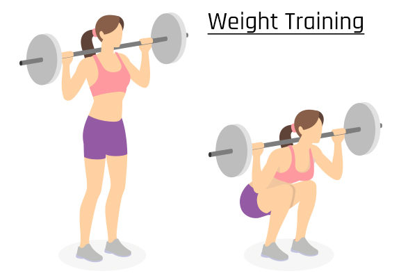 weight training to reduce belly fat