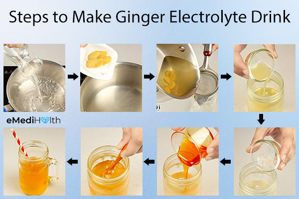 how to make a diy ginger electrolyte drink
