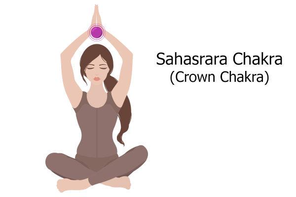 sahasrara chakra (crown chakra)