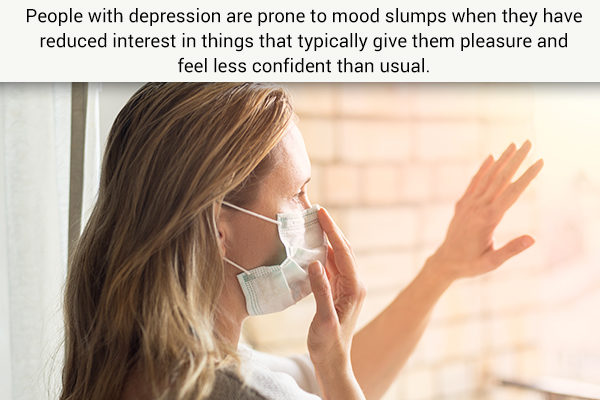 depression symptoms during long-term quarantine