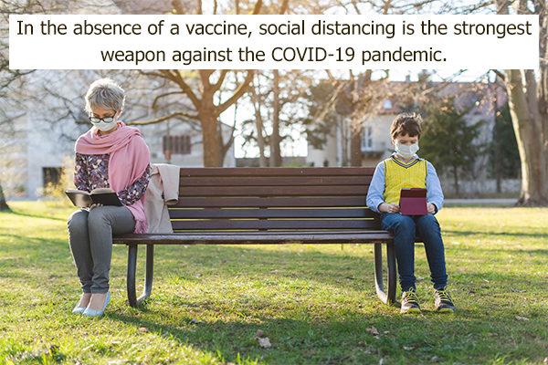 preventive self-care measures against covid-19