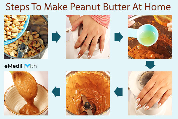 steps to make peanut butter at home