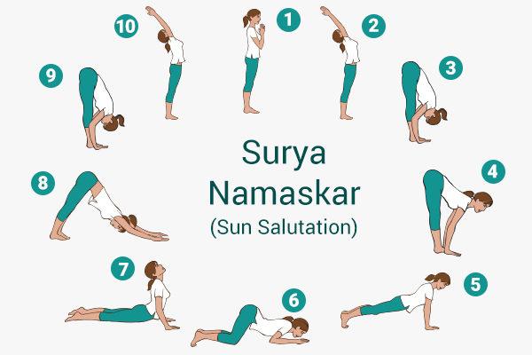 how many times can one do surya namaskar