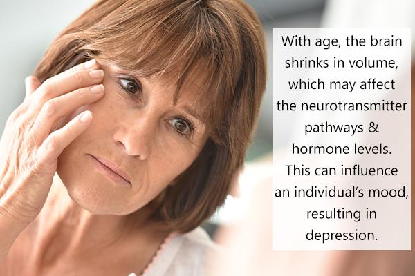 increasing age can cause depressive symptoms