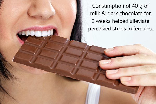 chocolate consumption may help in reducing depression