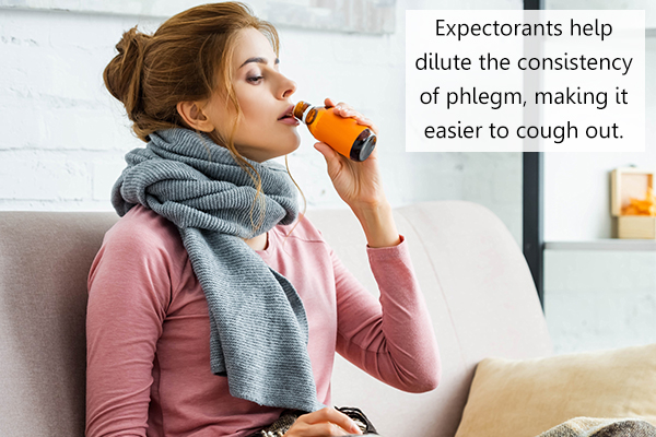 medications that can reduce phlegm