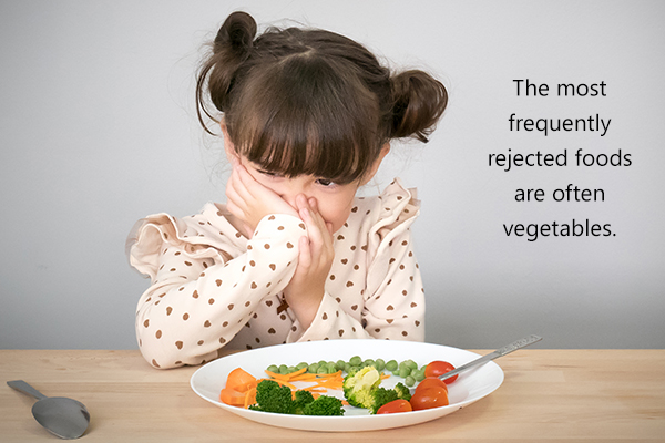 most frequently rejected foods by children
