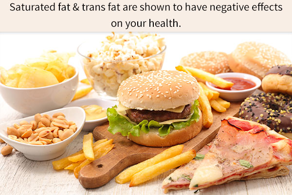 fats that have an adverse impact on your health
