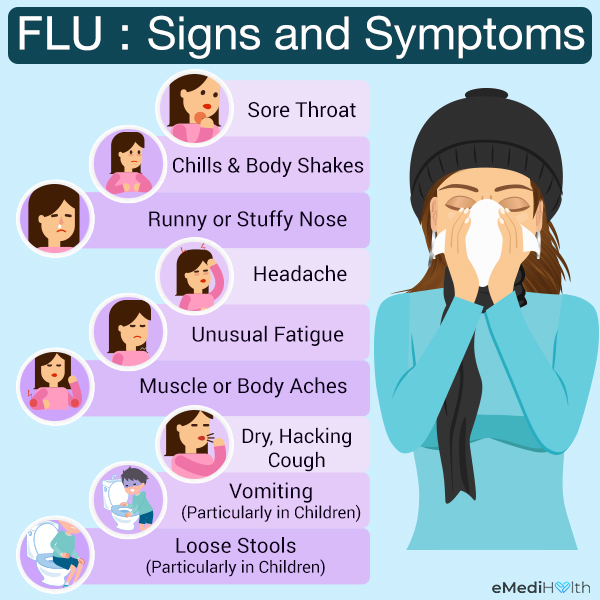 common signs and symptoms of flu