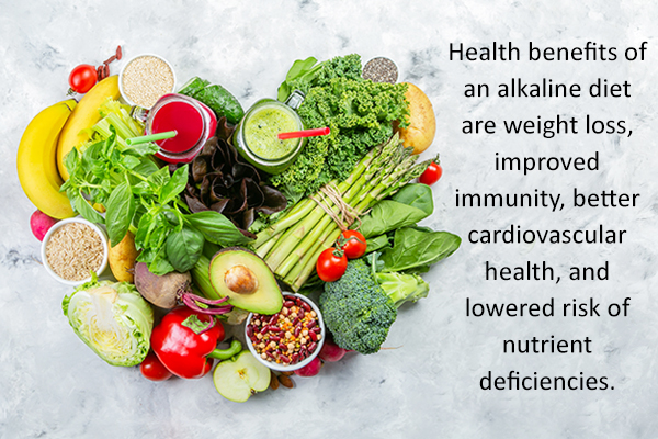 health benefits of consuming an alkaline diet