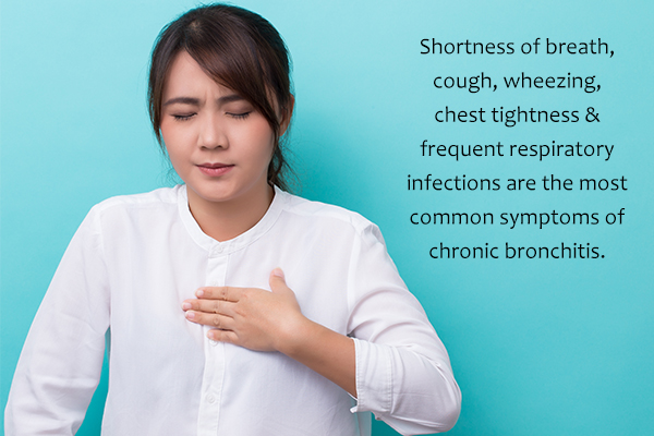 symptoms of chronic bronchitis