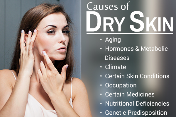 factors that contribute to dry skin