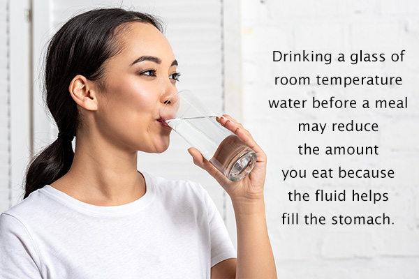 Drinking more water before meals