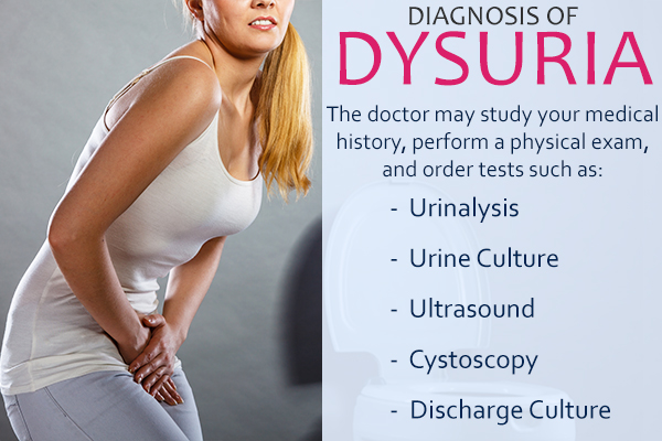 how is dysuria diagnosed?