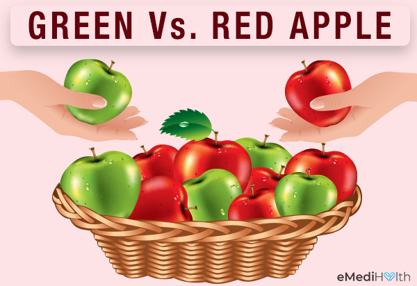 difference between green and red apples
