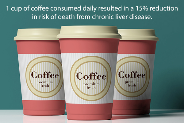 how many cups of coffee should be consumed in a day?