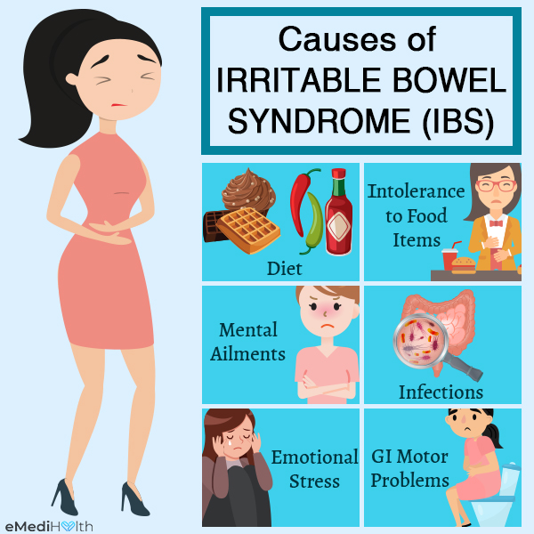 what causes irritable bowel syndrome?