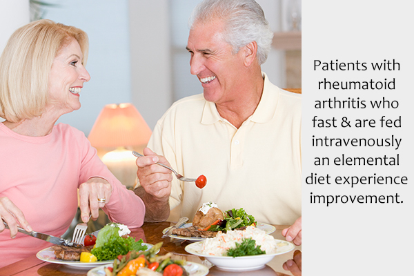 dietary tips helpful for patients with rheumatoid arthritis