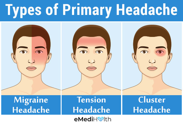 types of primary headache