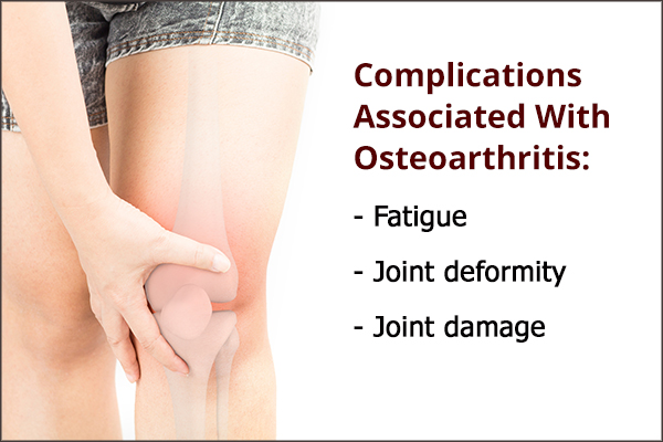 complications that accompany osteoarthritis