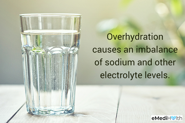 what is meant by overhydration?