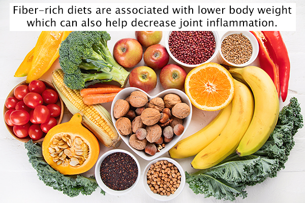 consume a fiber-rich diet to prevent inflammation