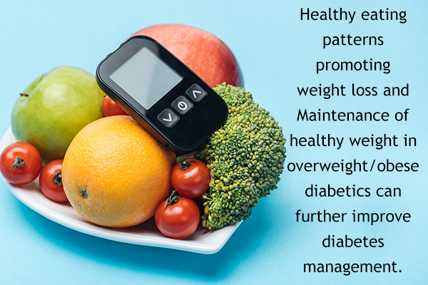 foods recommended for diabetics