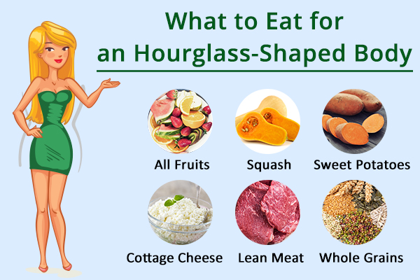 what to eat for an hourglass-shaped body type