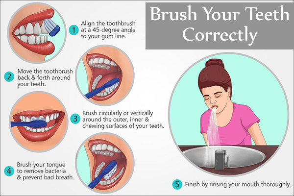 how to brush your teeth correctly?