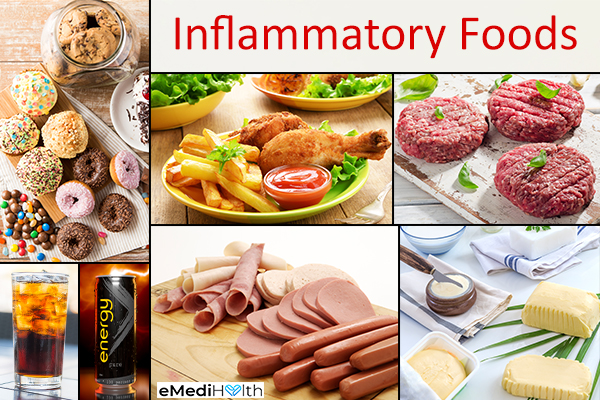 limit your intake of inflammatory foods