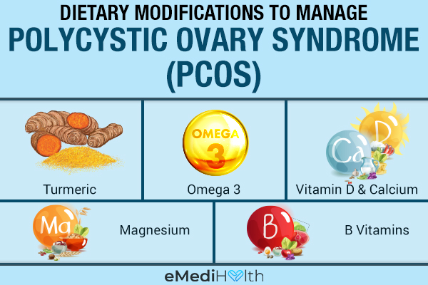 dietary tips to manage polycystic ovary syndrome (PCOS)