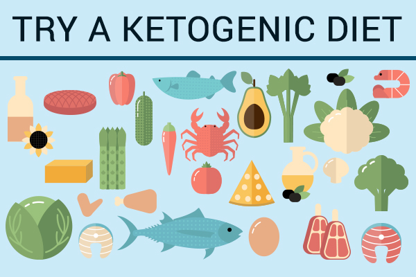 consuming a ketogenic diet can help relieve pcos symptoms