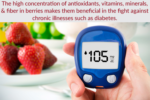 consuming strawberries can help with diabetes management