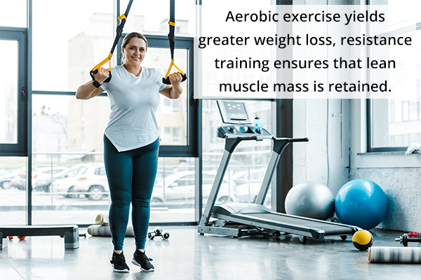 best exercises for weight loss