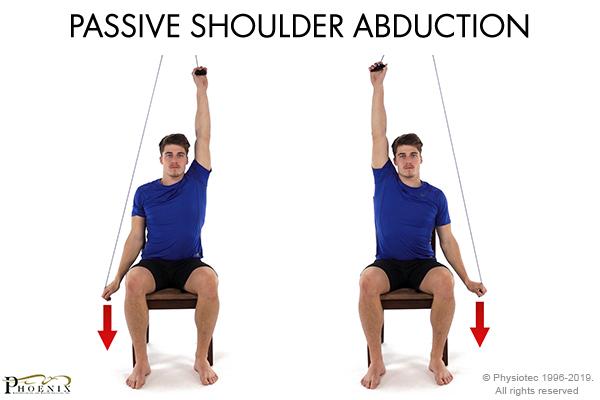 passive shoulder abduction
