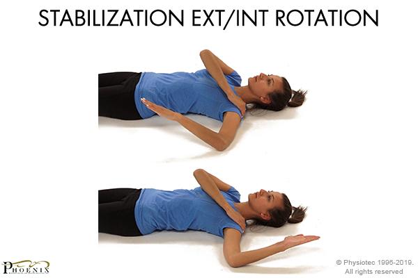 stabilizationexternal/internal rotation