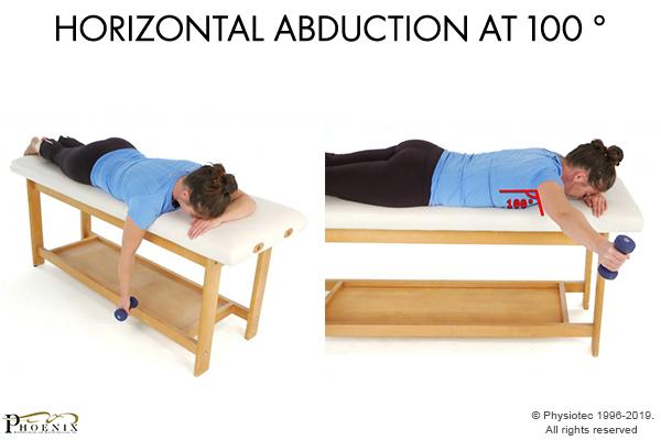 horizontal abduction at 100°