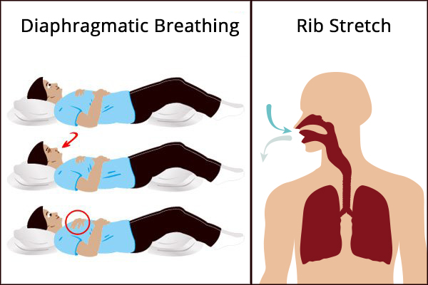 breathing retraining can help increase lung capacity
