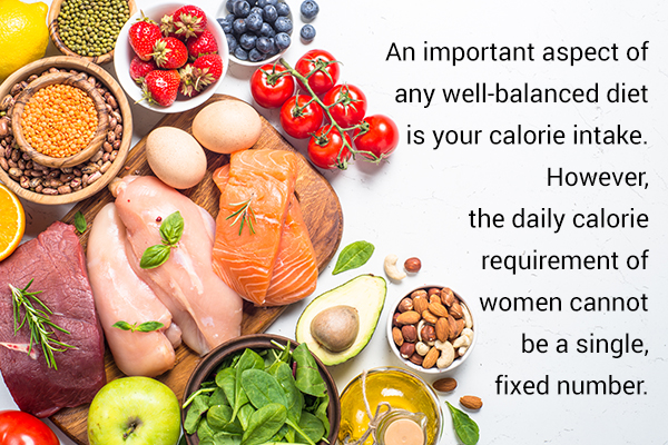 caloric requirements of women