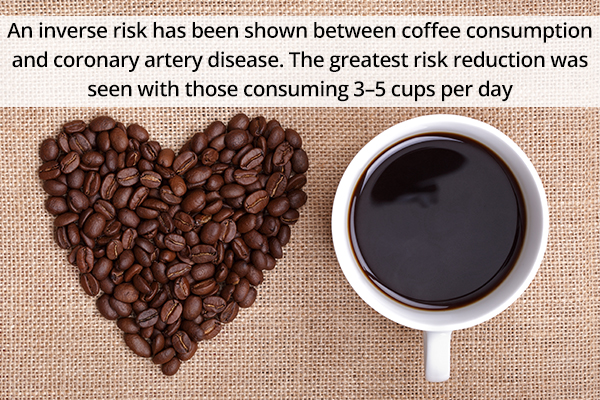 drinking coffee can help reduce cardiovascular disease risk
