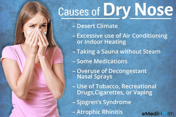 what causes nasal dryness?
