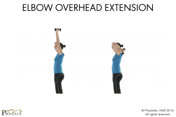elbow overhead extension